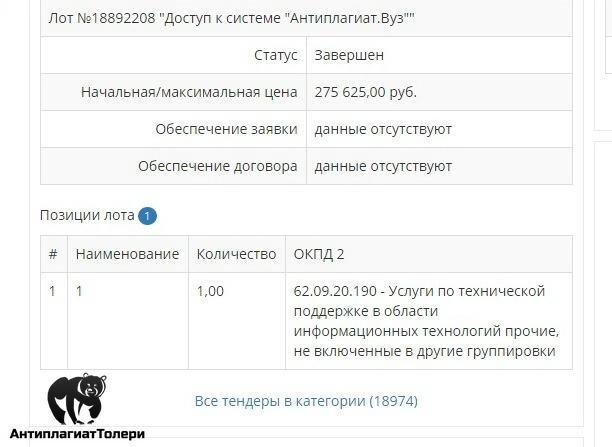 Лот АнтиплагиатВУЗа Кемеровского государственного университета